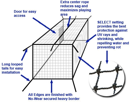 Commercial Batting Cage #36 Net 70x12x12
