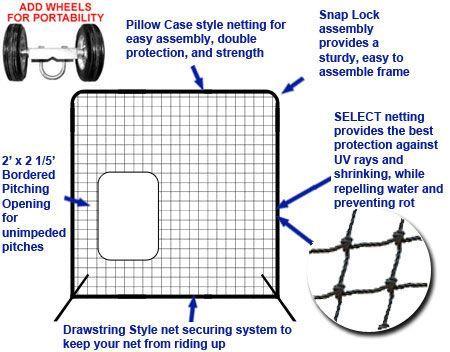 SELECT 7x7 #42 Softball Net and Frame