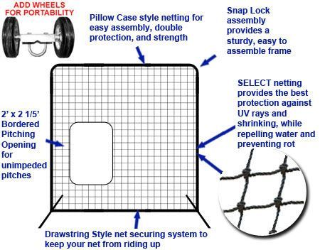 Replacement Net For Softball Safety Screen