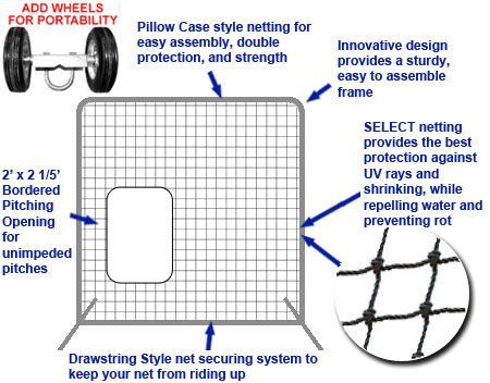 Softball Safety Net And Frame