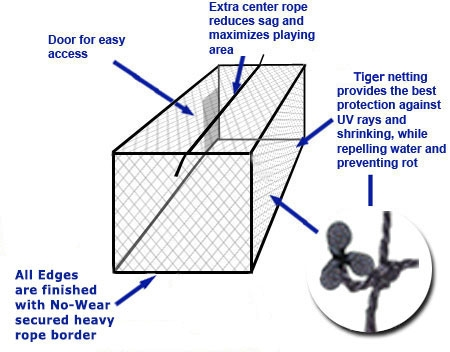 Batting Cage Cable Suspension Kit