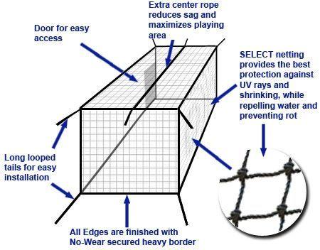 Complete Kit Batting Cage