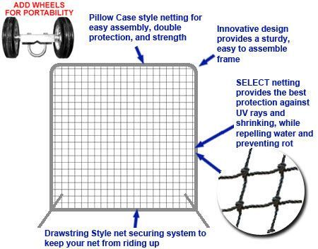 Baseball Protective Field Net and Frame